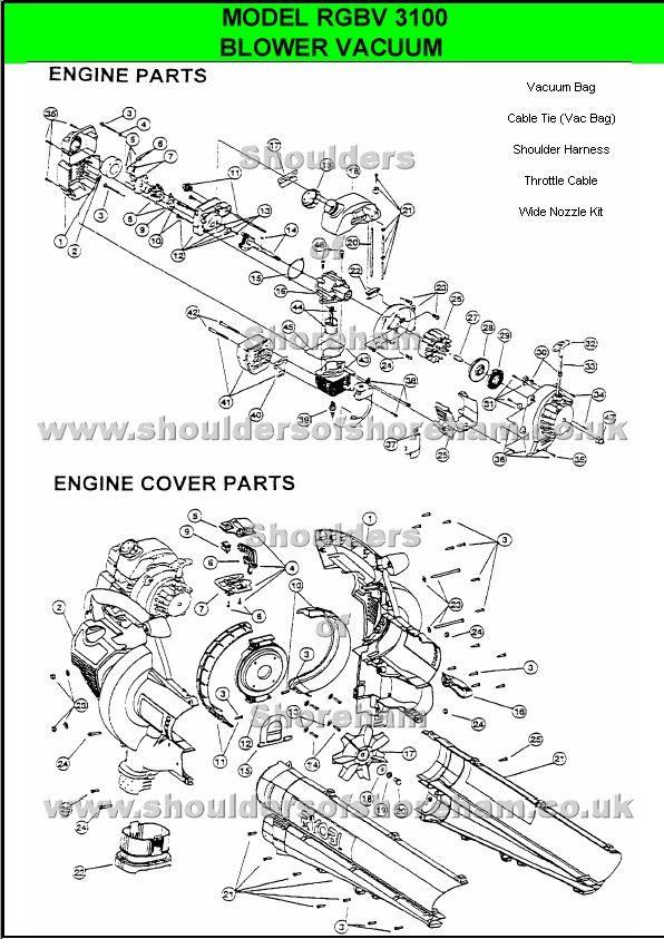 Ryobi RES 1000 Spare Parts Diagram | Ryobi blower vac | Pinterest ...