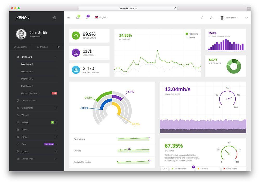 35 Best Material Design Admin Templates 2021 Colorlib Dashboard Design Dashboard Template App Development Design