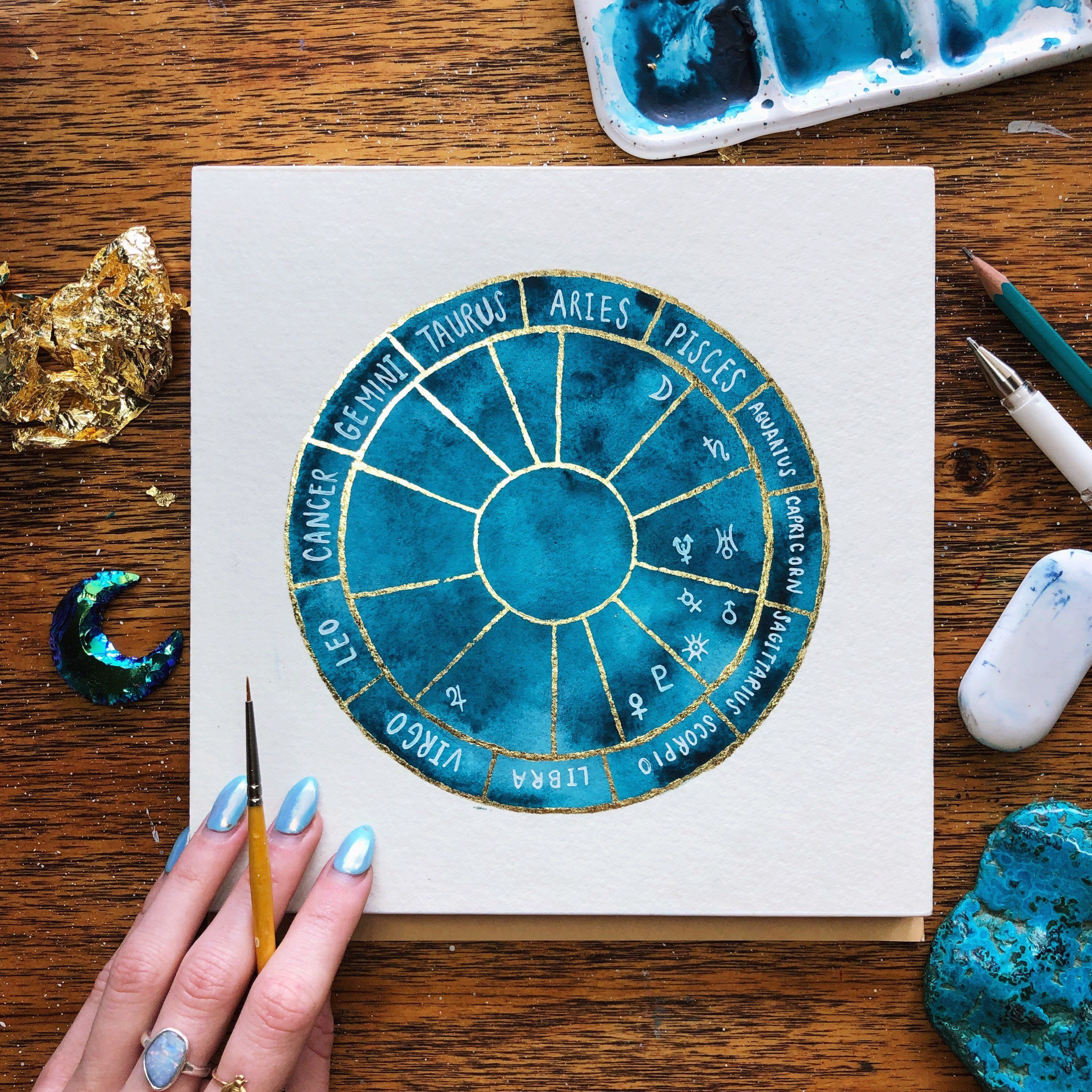 Astrological Birth Chart Natal Chart Personalized