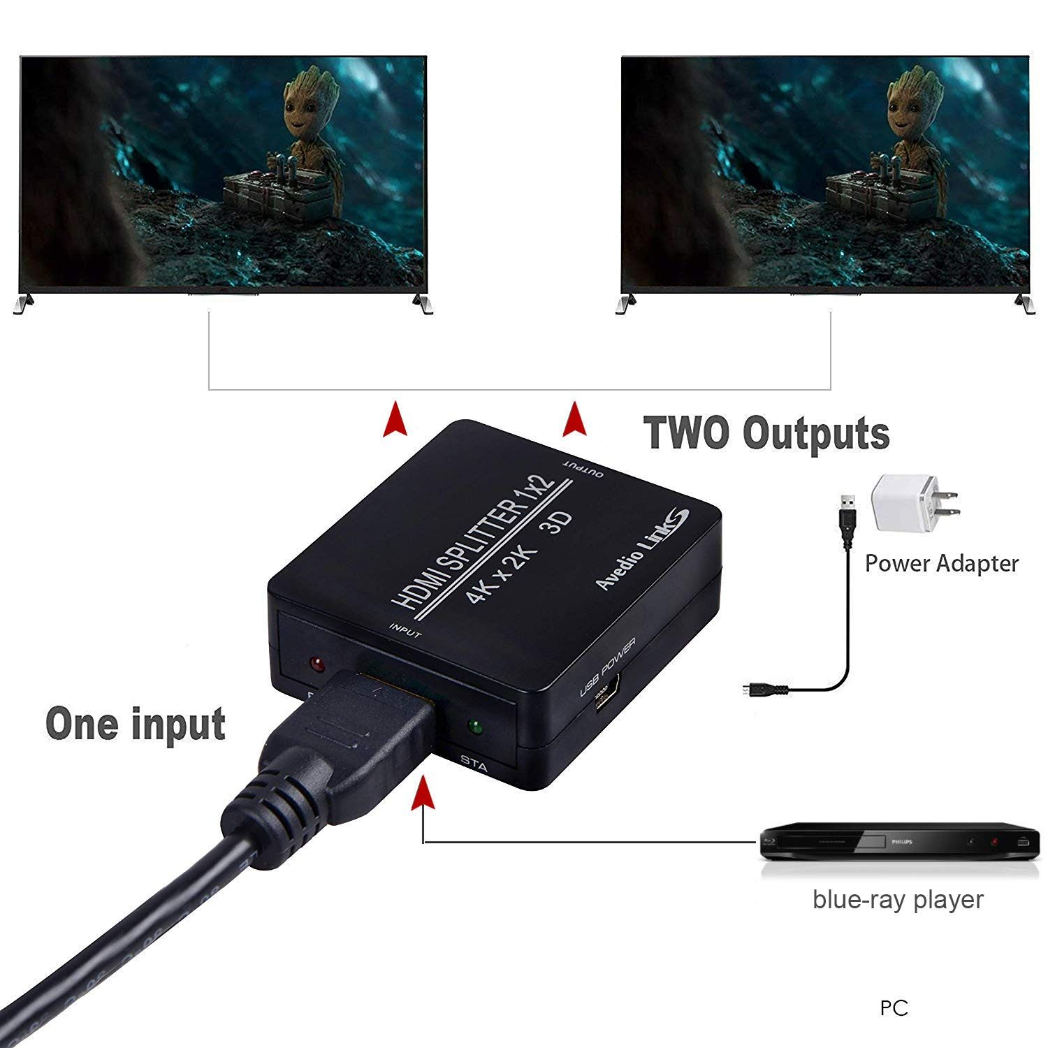 HDMI Splitter 1 in 2 Out,avedio links 4K HDMI Splitter 1x2