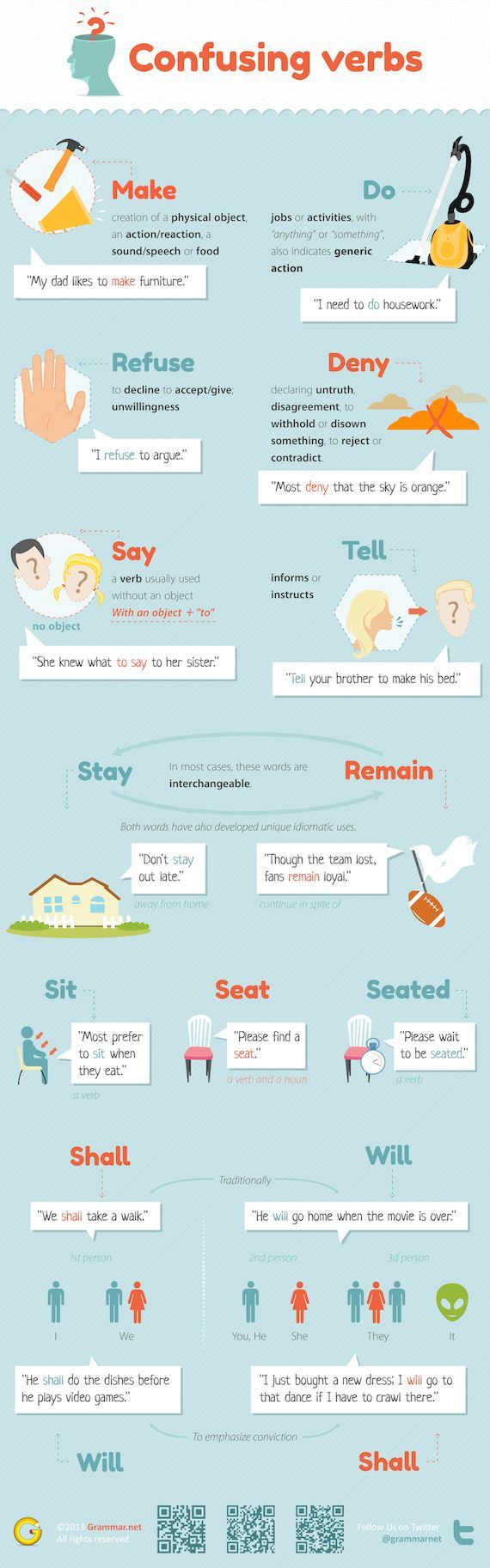 Educational infographic :  Confusing verbs  #learnenglish #esol www.uniquelanguag