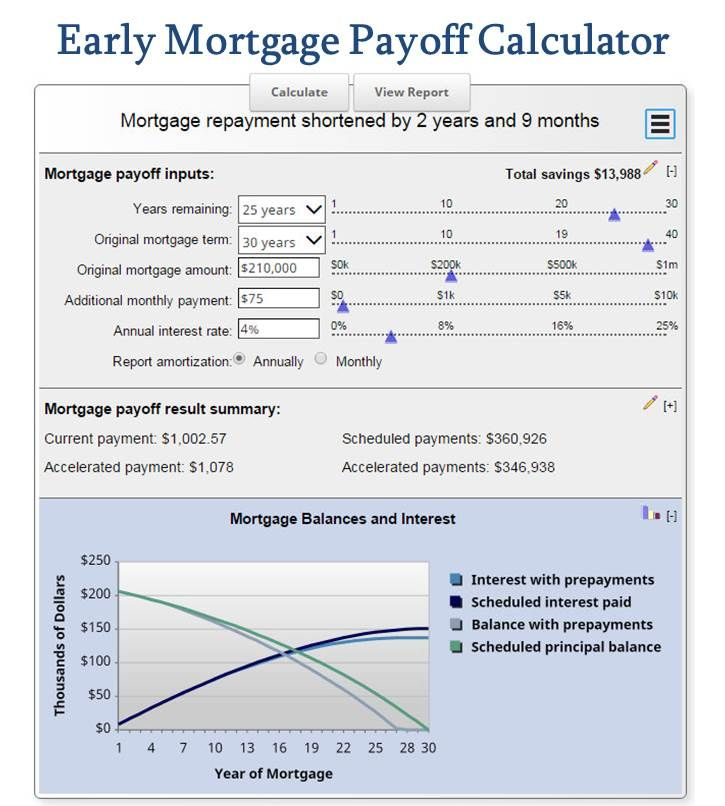 Early Mortgage Payoff Calculator - Be Debt Free Amortization - debt payoff calculator