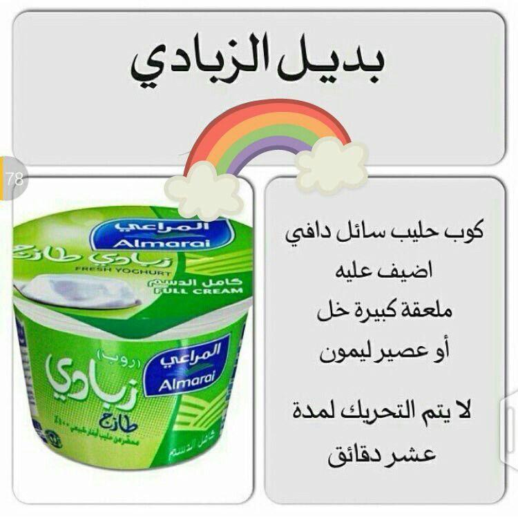 بديل الزبادي Vegan Pancake Recipes Arabic Food Arabic Dessert