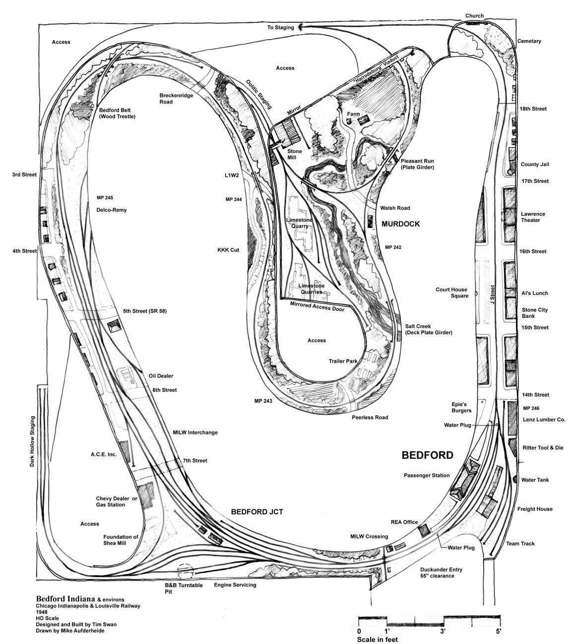 Model Railroad Track Plan Sketches