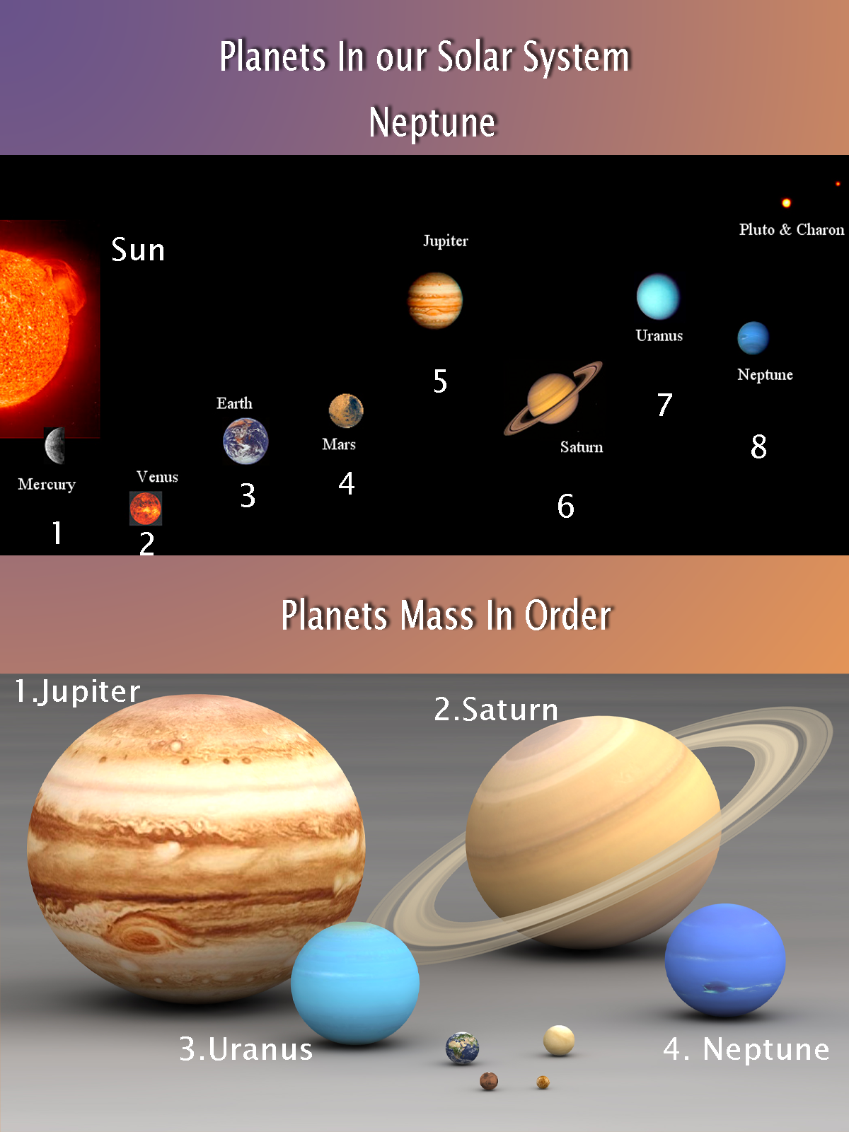 the inner and outer planets in our solar system universe - 736×981