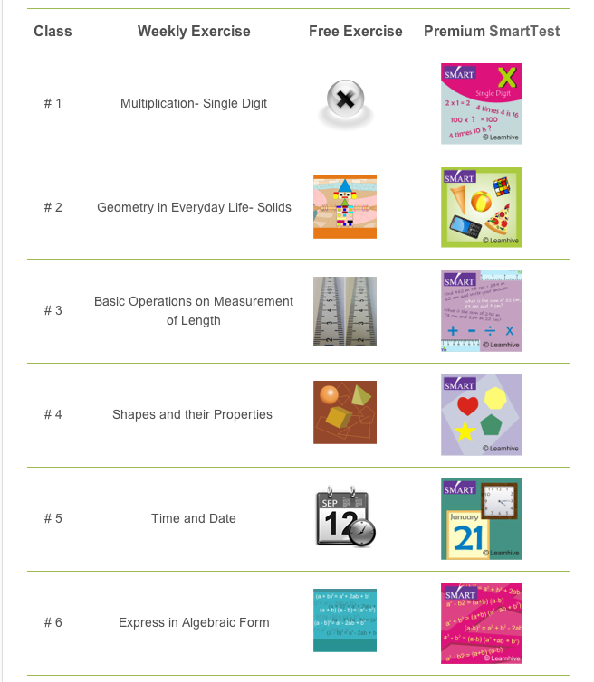 Pin by Learnhive on Math Practice   Pinterest   Math exercises and Math