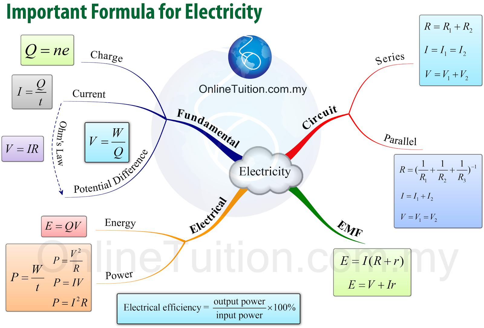 electricity physics - Поиск в Google | Physics | Pinterest ...