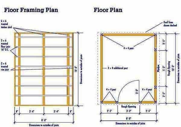 8 10 Storage Shed Plans Blueprints For Constructing A Garden Shed Shed Floor Plans Shed Floor Shed Design
