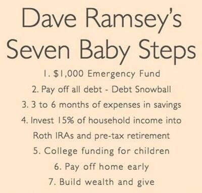 Shower Thoughts on Dave ramsey, Advice and Budgeting