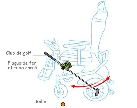 Handigolf Support De Club De Golf Pour Fauteuil Roulant Peace Gesture Peace