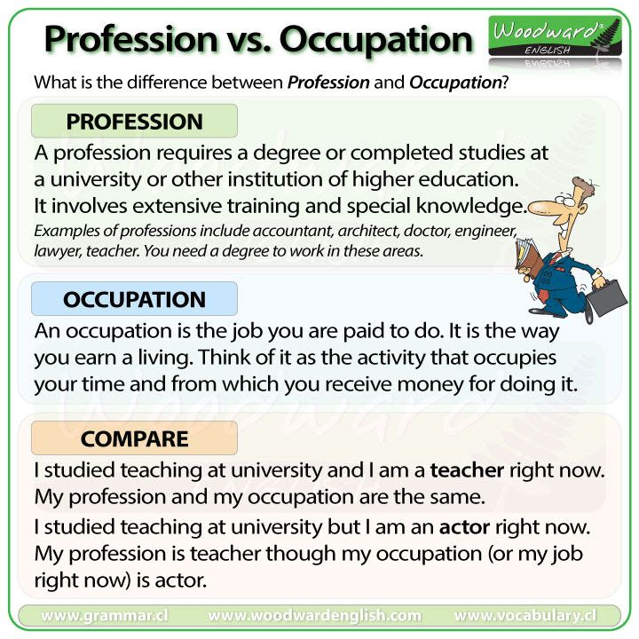 The Difference Between Profession And Occupation In English