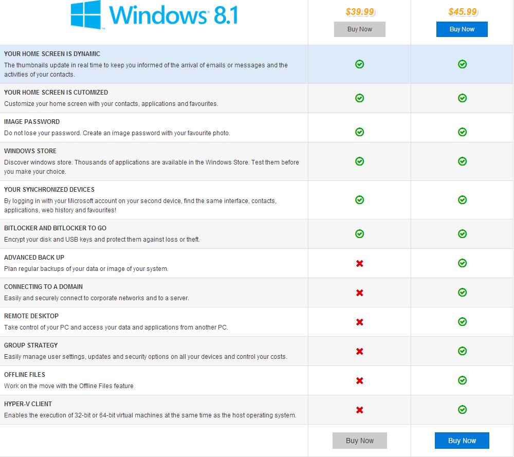 purchase windows 8.1 pro