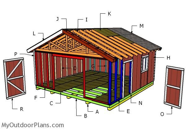 Building A 20x20 Shed With A Gable Roof Part One Wood Shed Plans