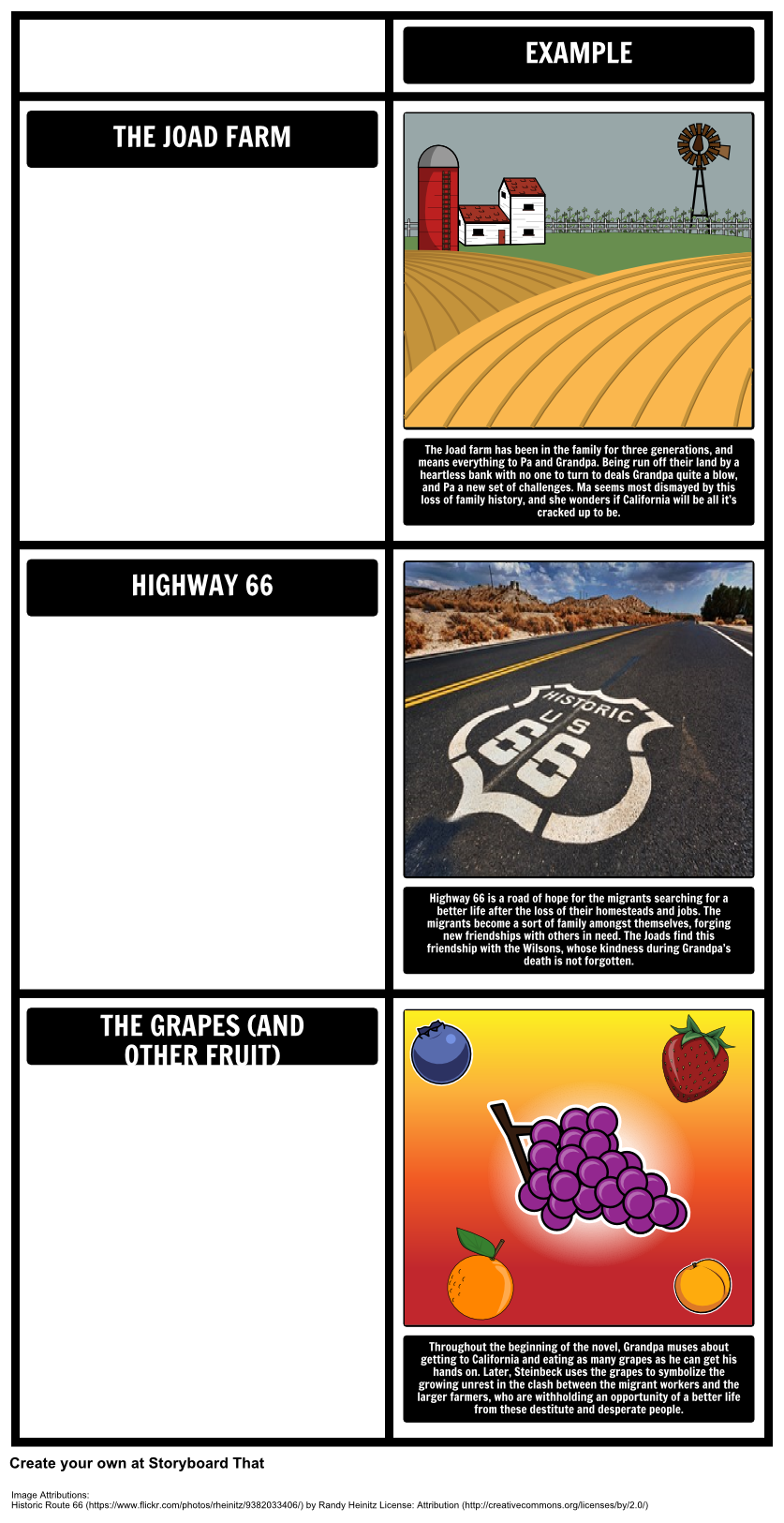 Have students create a graphic organizer to explain how richard in this activity students will create a storyboard graphic organizer to visualize they key themes buycottarizona