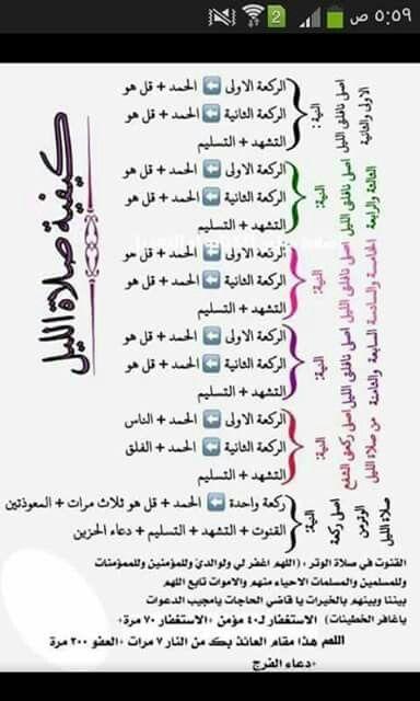 Pin By Nadia Salmi On في كل قلب حكايه Islam Facts Learn Islam Islam Beliefs