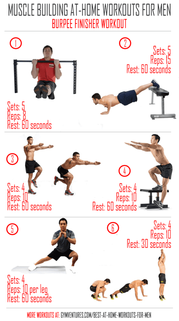 At Home Workouts For Men Burpee Finisher Workout