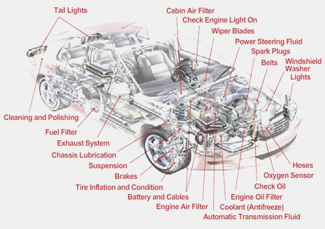 Simple Diagram Of Car Engine Di 2020