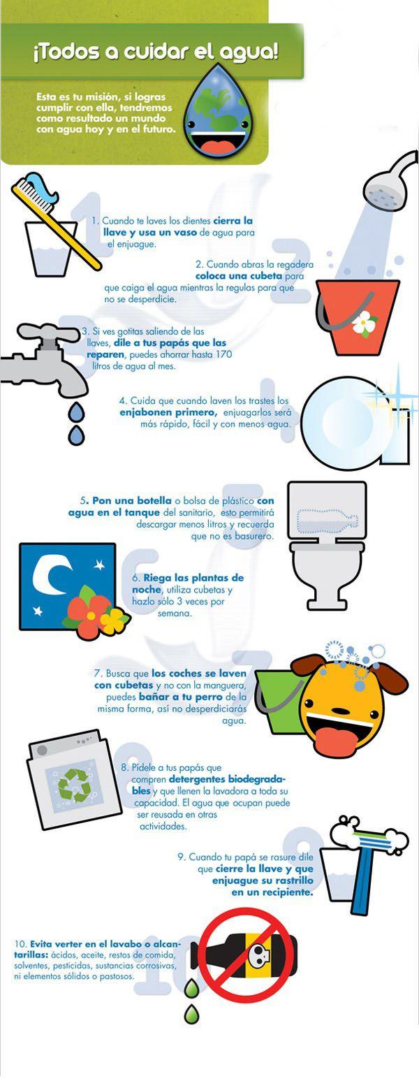 Ecotip Para Ahorrar Agua Cierra La Llave Ahorrar Agua  ~ Medidas Para Ahorrar Energia En Casa