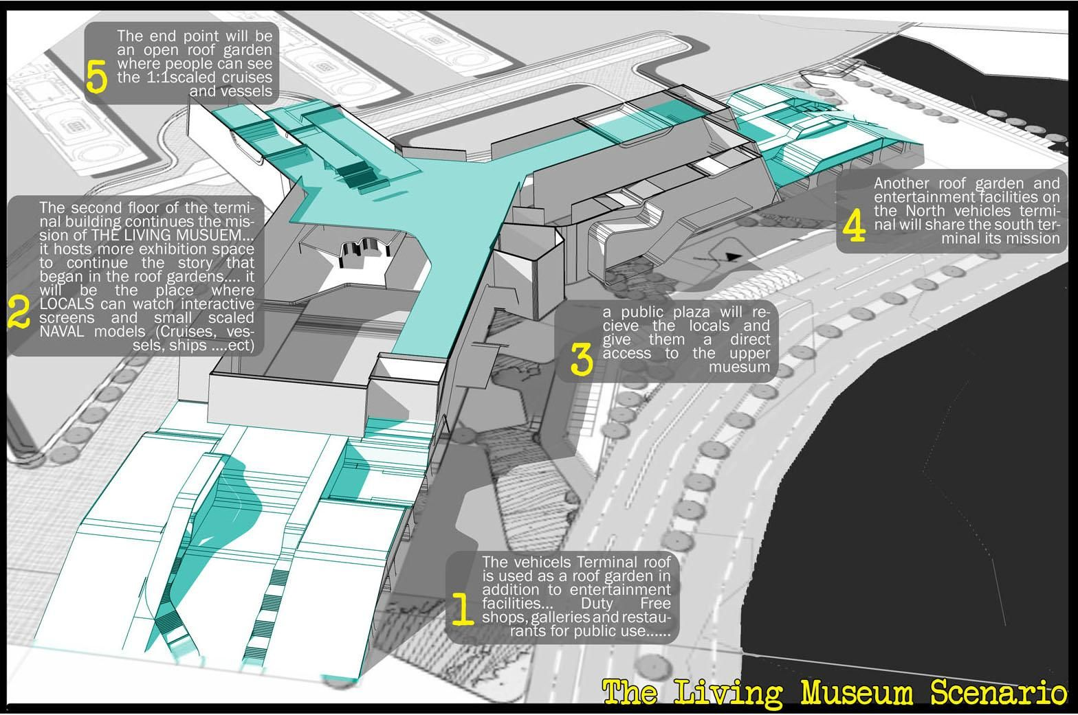 Aqaba Seaport Passengers Terminal Architecture Project Passenger Architecture