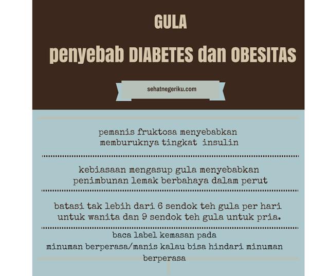 Mengenal Penyakit Diabetes: Mulai Penyebab, Gejala, hingga Cara Mencegahnya