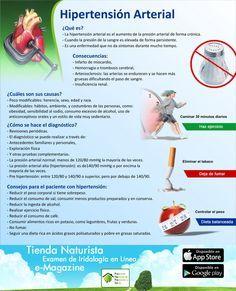 Hipertensión información del paciente español