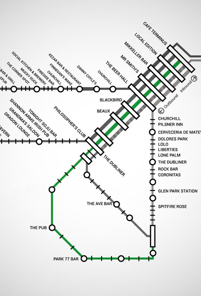 SF\'s first-ever Muni Metro Bar Map | San francisco und Karten