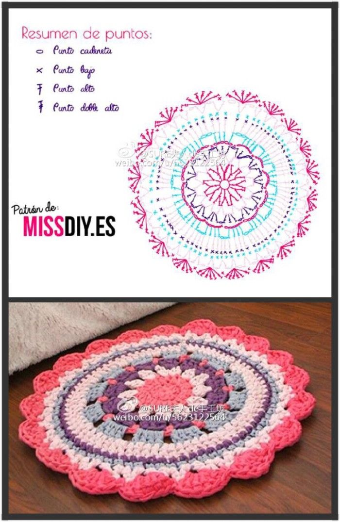 Pin by Jennifer Cummer on Christmas crafts | Pinterest | Crochet ...