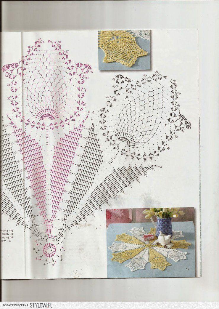 Domowy kołowrotek: Tulipan (wzór) na Stylowi.pl | Крючок | Pinterest ...