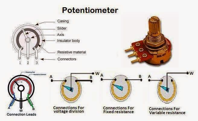 Working of a Potentiometer (Variable Resistor