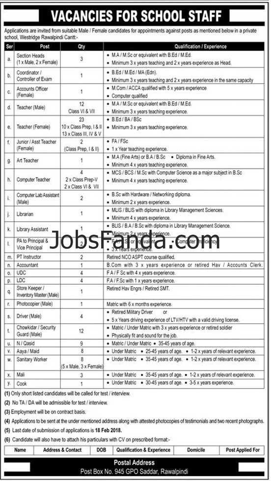 Po Box No  Jobs  In Rawalpindi For Teachers And Coordinator
