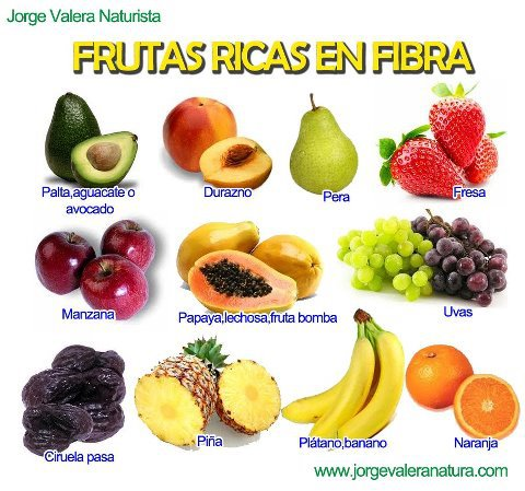 Frutas ricas en fibras 100 deportista pinterest frutas ricas en fibra fibra y fruta - Alimentos ricos en fibra para ninos ...