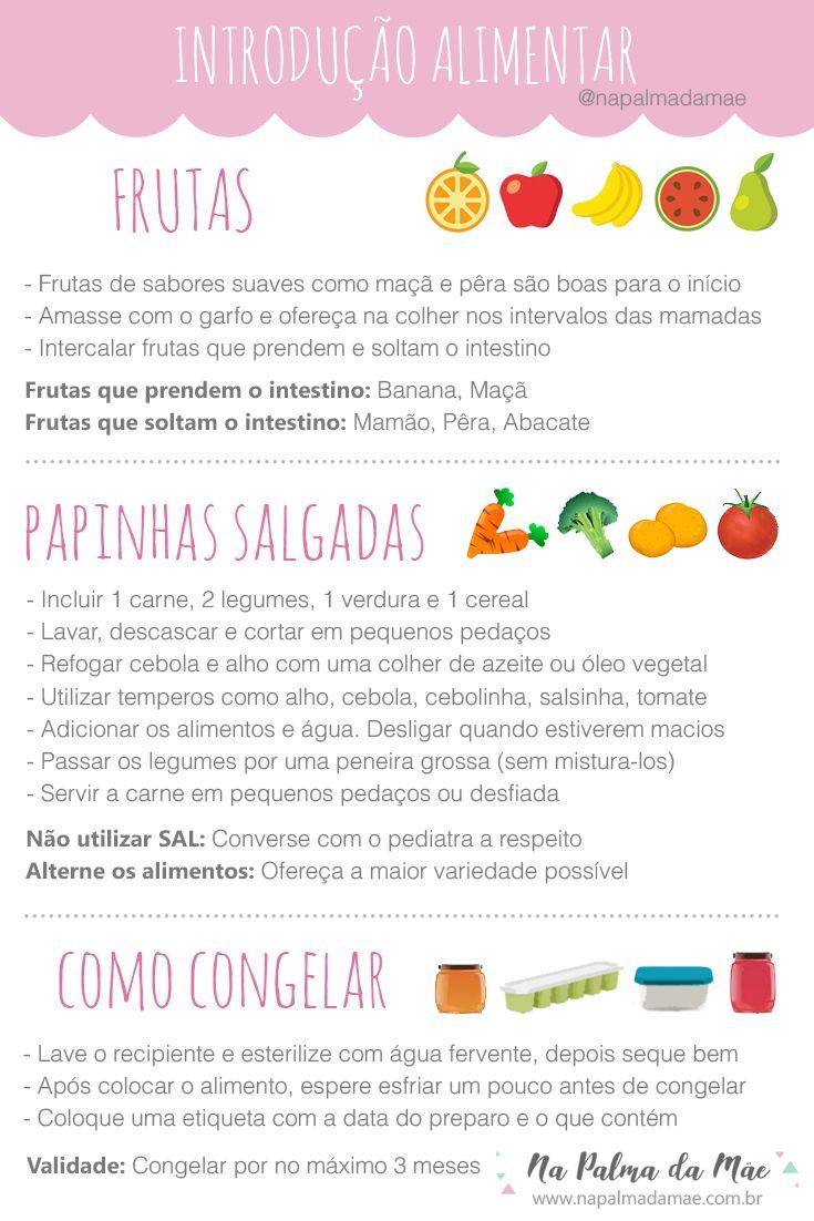 Post Unico Introducao Alimentar Comida Para Bebe Alimentos