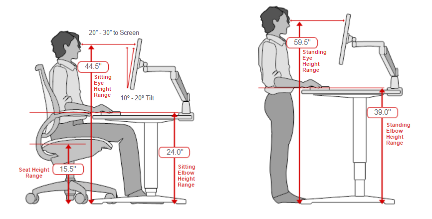Measurements Based On 5 4 Height Ergonomic Office Ergonomic Desk Height Standing Desk Ergonomics