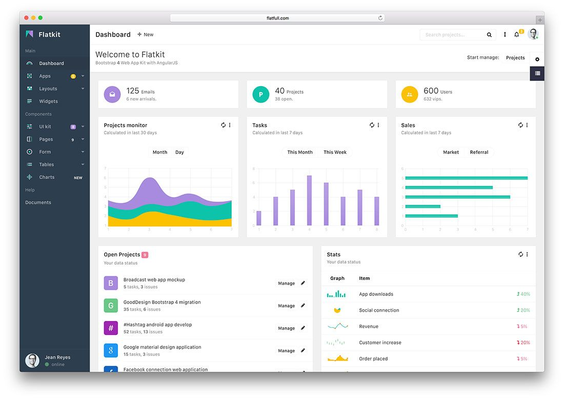 30 Best Material Design Admin Dashboard Templates