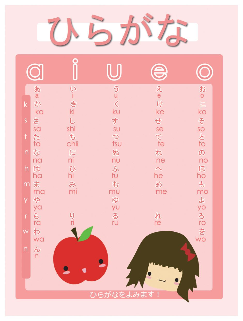 Hiragana Chart (kawaii, ne?) | Japanese language lessons ...