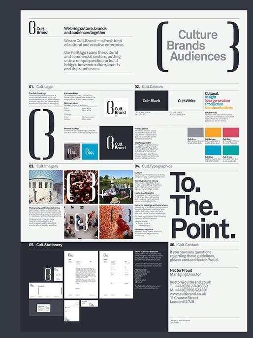 Information Design Mini Oman Poster Brand Identity Design
