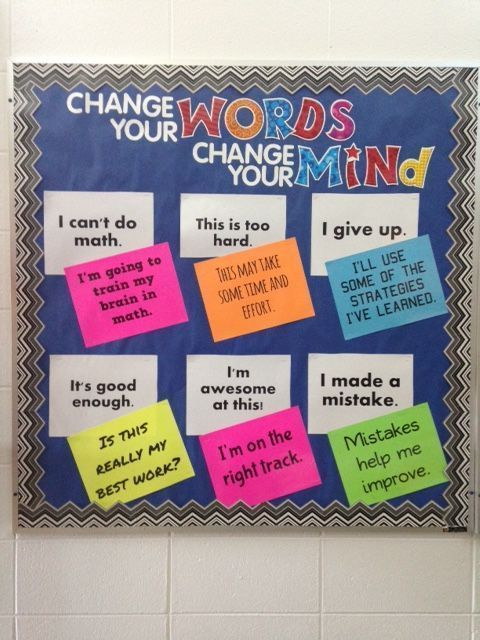 Change Your Words Change Your Mind Bulletin Board This Could Also Be Redone With Growth Mindset And Fixed Mindset Growth Mindset School Classroom Classroom