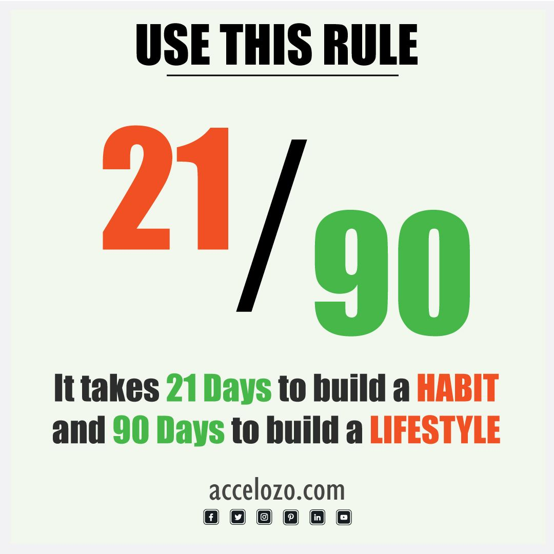 Habit vs lifestyle accelozo habits life rules