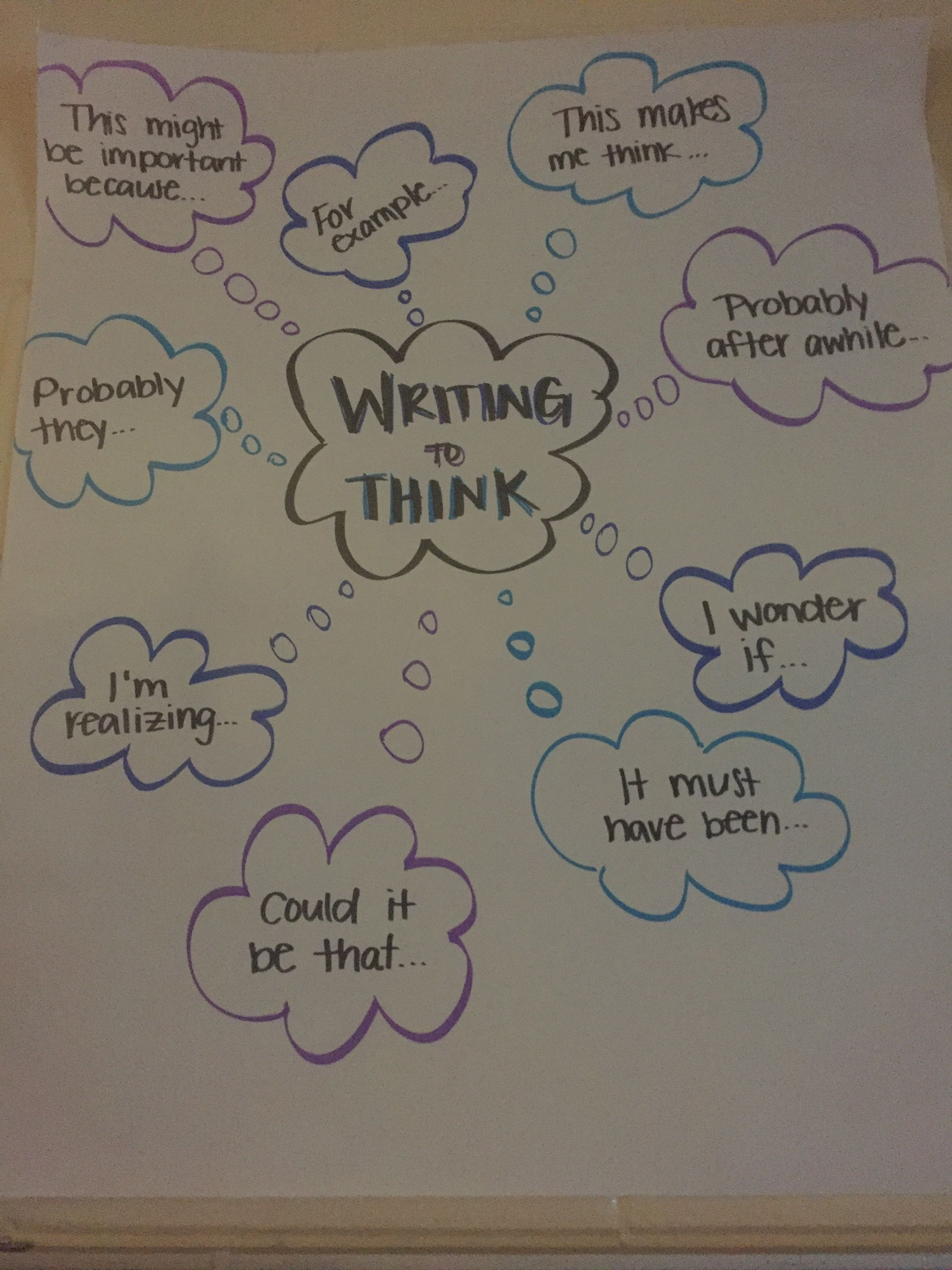 Writing To Think Anchor Chart