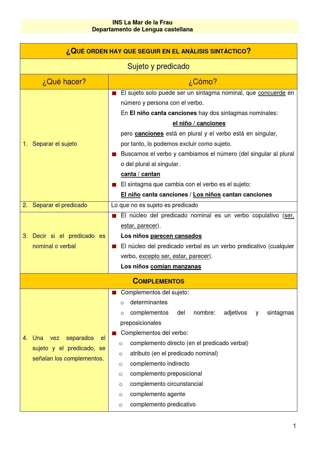 Pautas Análisis Sintáctico Apuntes De Lengua Comentario De Texto Oraciones Simples