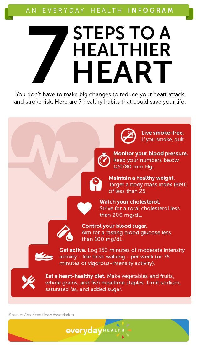 Health Infographic Step Up To Heart Attack And Stroke Prevention Infographic Infographic Description A Healthy Heart Healthy Diet Heart Health Heart Healthy