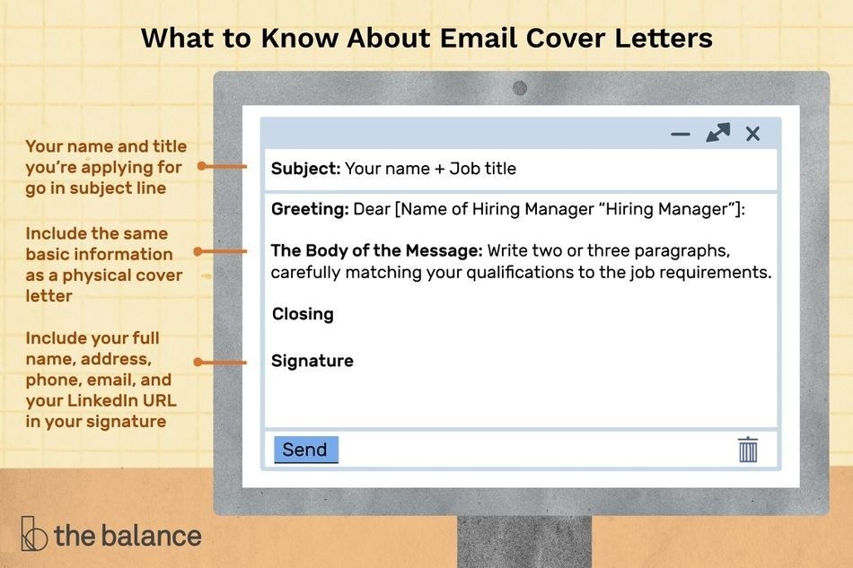 sample email cover letter message for a hiring manager in
