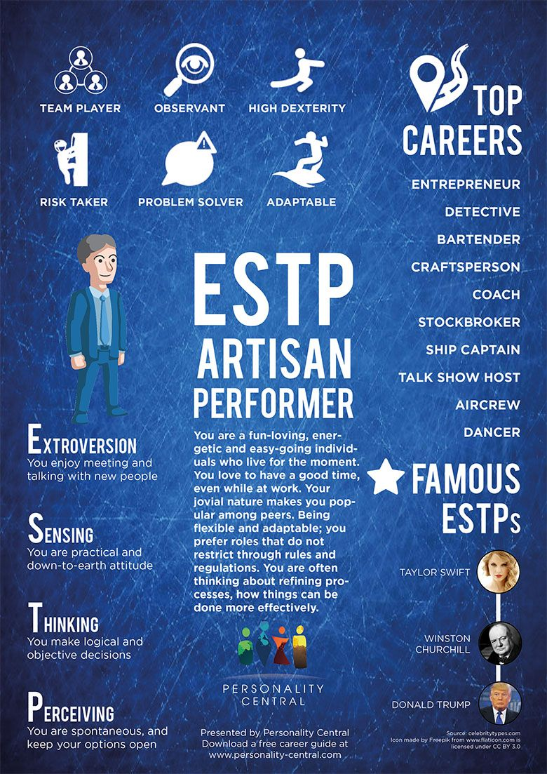 ESTP Personality: Characteristics, Myths & Cognitive Functions