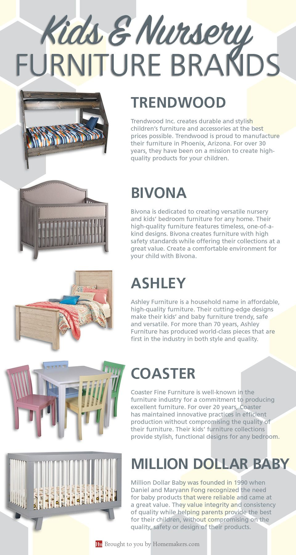 Looking For The Best Kids And Nursery Furniture Brands We Ve Rounded Up Top Five At Homemakers