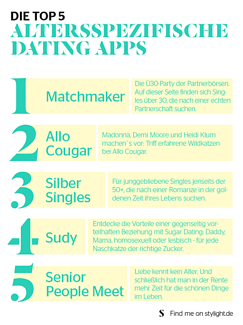 dating apps dc