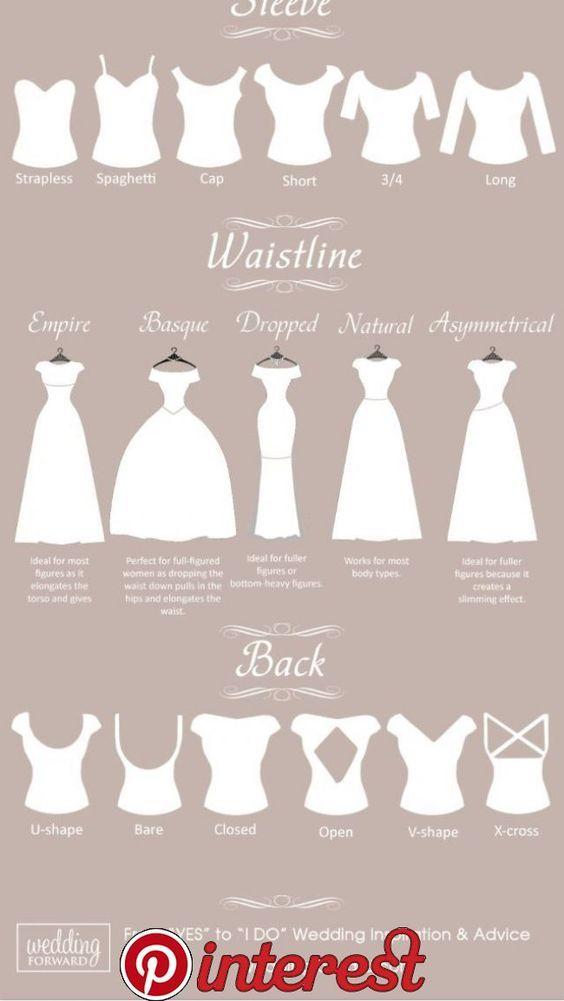 Wedding Dress Trends 2019 In 2020 Wedding Dress Types Wedding Dress Guide Wedding Dress Styles