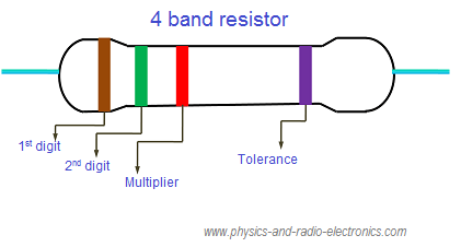 Pin By Physics And RadioElectronics On Physics And Radio