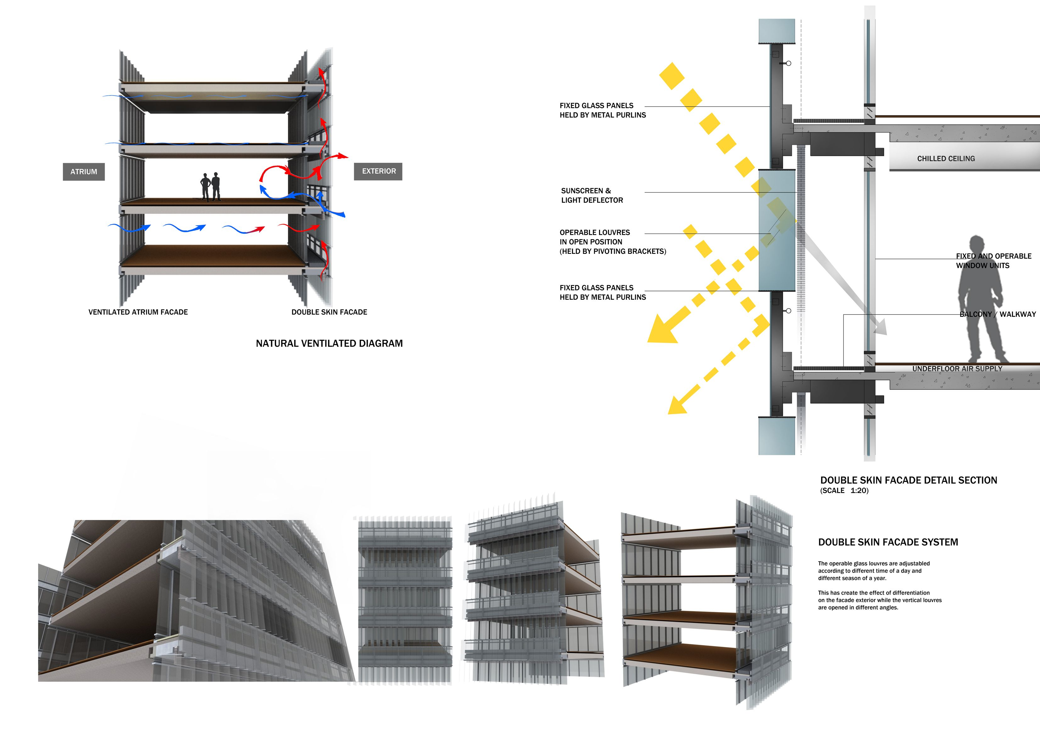 Double Skin Concrete Facade Google Search Constructive