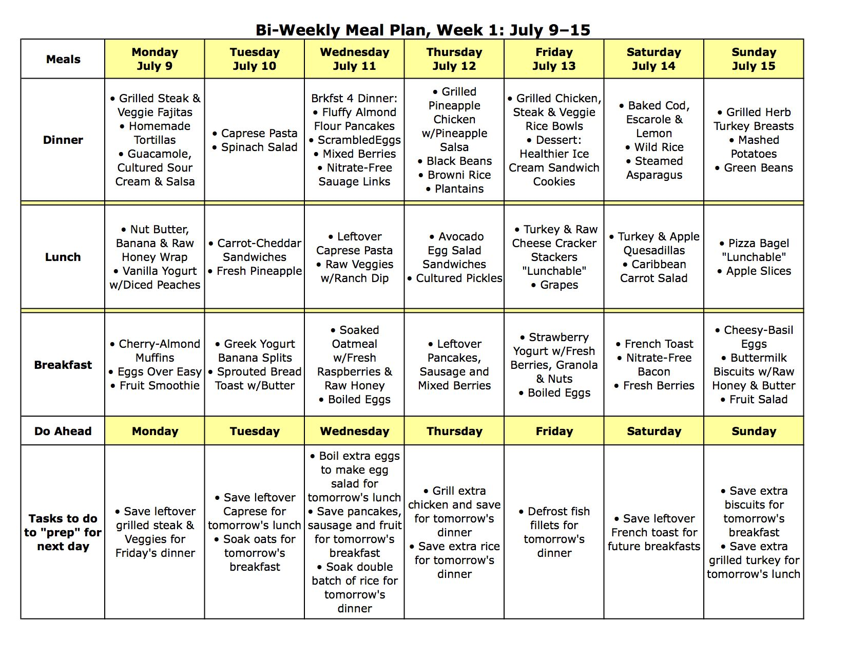 Meal Plan Monday July 9 22