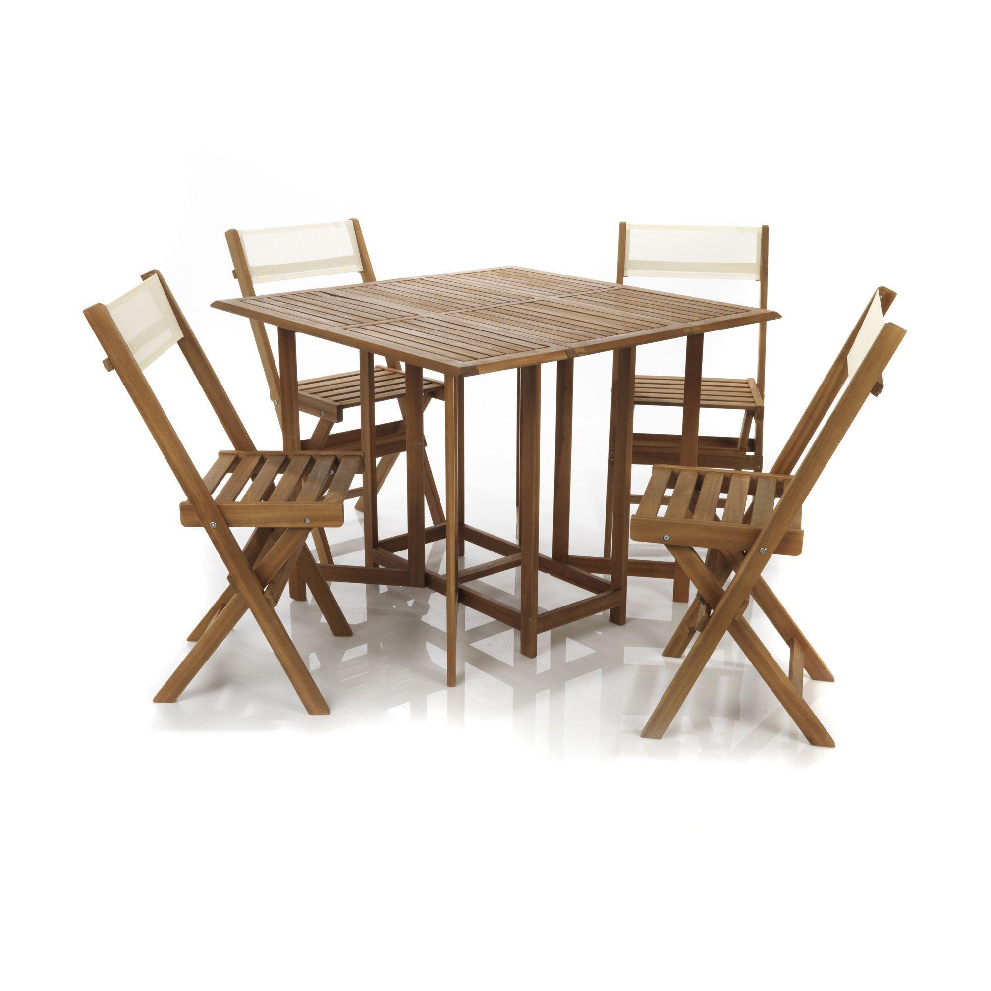 Salon de jardin 5 éléments - Milan - Tables de jardin-Salon ...